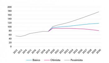 A corrida entre os achatamentos da pandemia e da recessão