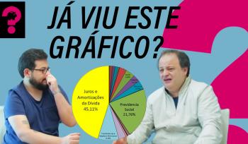Juros consomem metade do Orçamento? | Economia é Tudo! #14