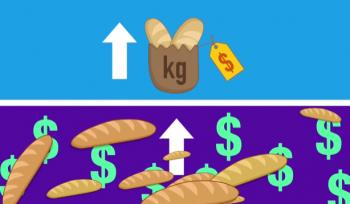 O que é um gráfico? (Parte 2) | Economia Animada #07