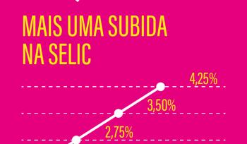 Mais uma subida na Selic | Infográfico