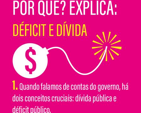 Déficit público e a dívida pública | Infográfico